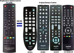 New Replaced Remote Control GXFA GXBD GXBM CS-90283-1T fit for Sanyo LCD HDTV DP32242 DP46142 DP32640 DP32642 DP42142 DP42740 DP42841 DP46841 DP47840 DP50741 DP50842 FVM3982 FVM4212 FVM5082 DP42840
