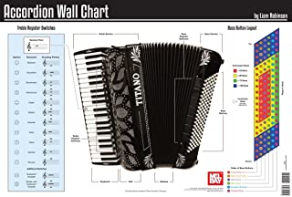 Accordion Wall Chart