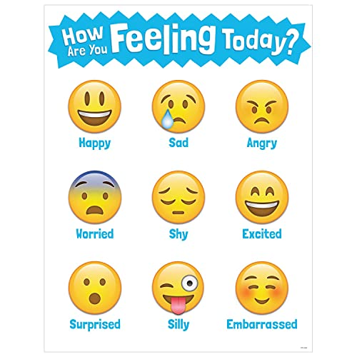 graphic about Feelings Chart Printable named Thoughts Chart: