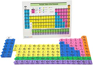 Best periodic table toys Reviews