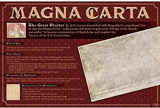 Best magna carta poster Reviews