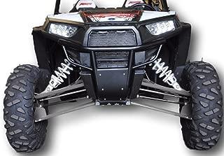 2016 rzr bumper
