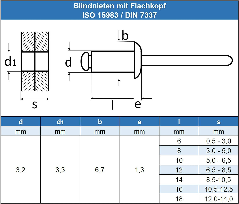Niet 50 St/ück - mit Flachkopf Edelstahl A2 V2A Eisenwaren2000 Popnieten DIN 7337 3,2 x 18 mm Blindniet rostfrei ISO 15983