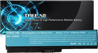 TREE.NB New Li-ion Laptop Battery for Toshiba PA3819U-1BRS PA3817U-1BRS Satellite A665 A665-S5170 A665-S6050 A665-S6086 M505-S4940 M645-S4050 M645-S4070 L645 L755-S5277 L775D-S7222 P745-S4102