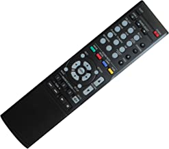 Hotsmtbang Replacement Remote Control Fit for Denon AVR-E300 AVR-E300P AVR-E400 AVR-E500 AVR-2112 AV A/V Receiver