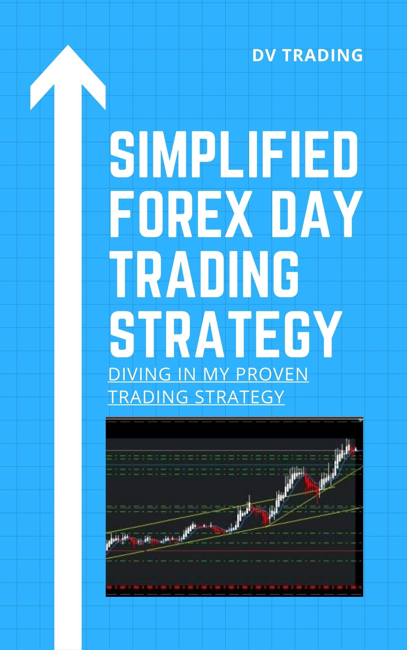 Simplified Forex Day Trading Strategy: Diving In My Proven Trading Strategy