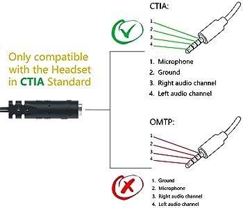 Explore headphone jack adapters for pc | Amazon.comAmazon.com