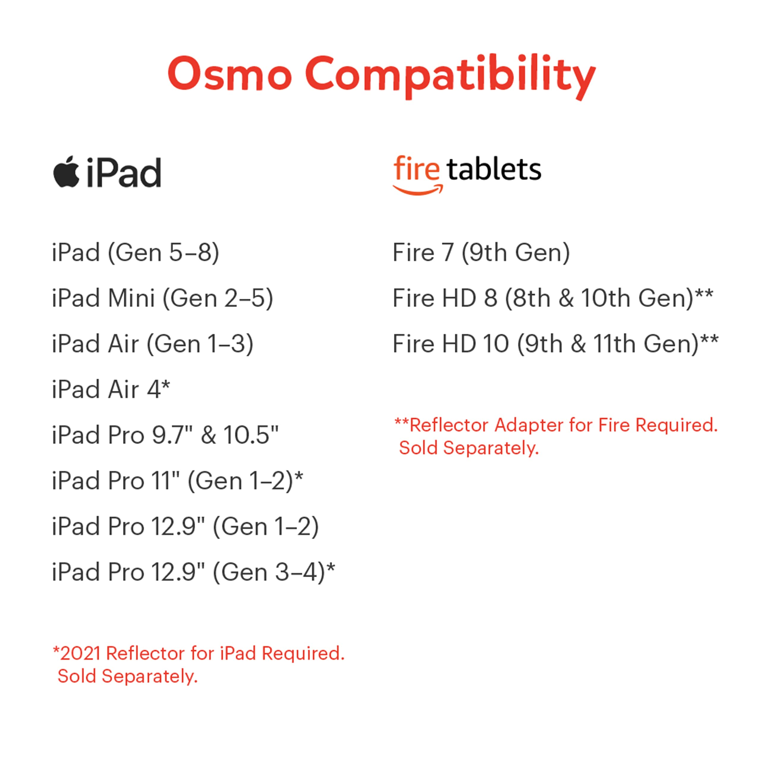 Osmo - Detective Agency - Ages 5-12 - Solve Global Mysteries - STEM Toy - For iPad or Fire Tablet (Osmo Base Required)