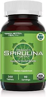 Best royale spirulina benefits Reviews