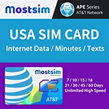 Most SIM - AT&T USA SIM Card 15 Days, Unlimited High Speed Data/Calls/Texts, AT&T Network for USA
