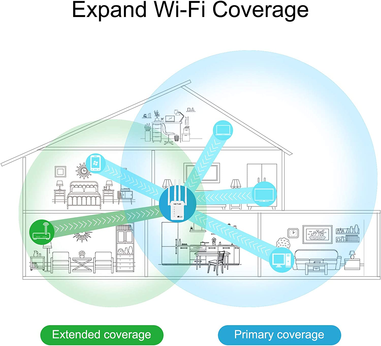 Puerto Ethernet NETVIP WiFi Repetidor 1200Mbps WiFi Amplificador Repetidor de Red WiFi Banda Dual Alta Gain Antenas Externas Punto de Acceso WiFi 300Mbps en 2,4GHz y 867Mbps en 5GHz