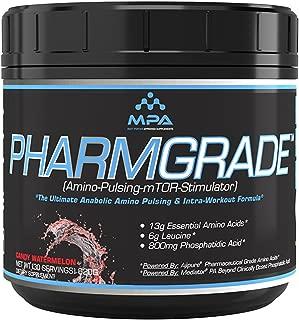 pharmgrade mpa