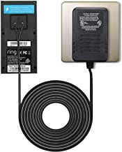 ODELENWA 24V Doorbell Transformer, Power Adapter Compatible with Smart Video Doorbells, UL Certified 1.8+3M Cable Power Supply, Black