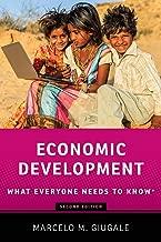 Economic Development: What Everyone Needs to Know®
