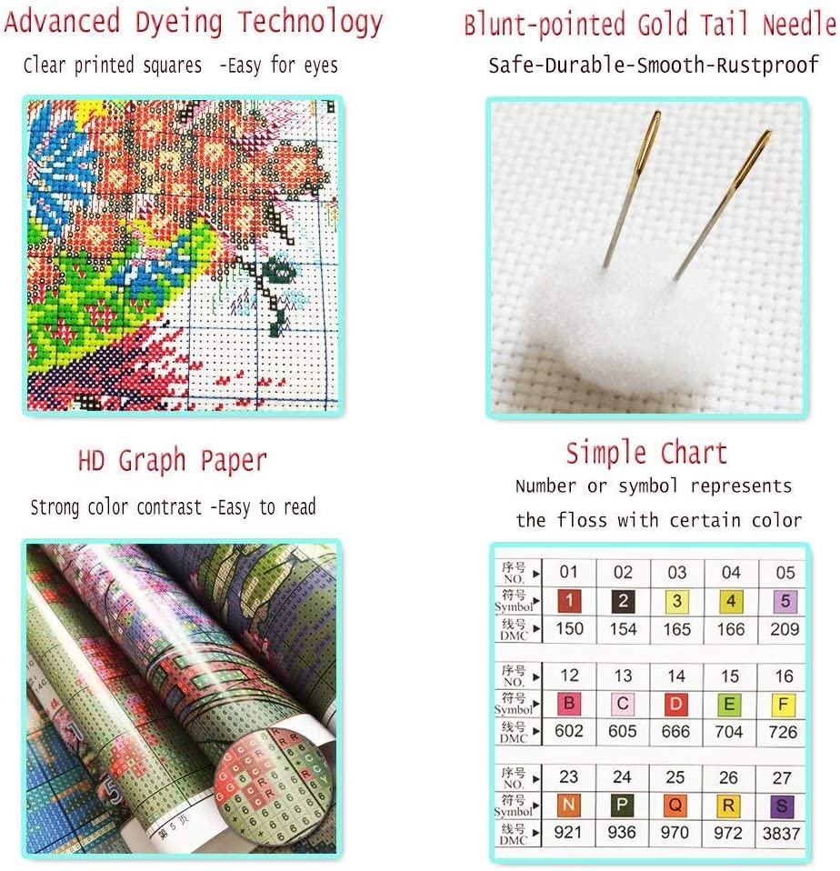 Triptych Stamped Cross Stitch Kits Birds and Flowers 14Count 48cmx20cm DIY Needle Work for Home Decor Triptych Birds and Flower