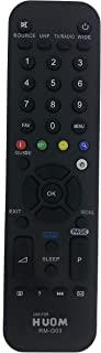 Remote Control for Receiver Satellite - HUMAX HD RM-G03
