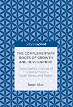 The Complementary Roots of Growth and Development: Comparative Analysis of the United States, South Korea, and Turkey