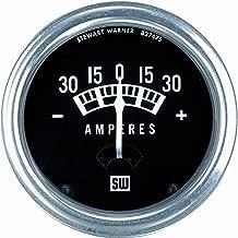 Ammeter Stewart Warner 82200