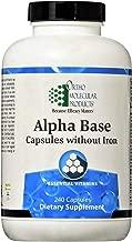 Best ortho molecular alpha base Reviews
