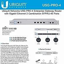 Unifi Enterprise Gateway Router USG-PRO-4 with Gigabit Ethernet 2 Combination SFP/RJ-45 Ports