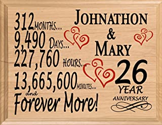 Broad Bay 26 Year Personalized 26th Anniversary Wedding Gift for Wife Husband Couple Him Her