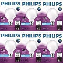 Philips LED Dimmable G25 Light Bulb, 350-Lumen, 5000-Kelvin, 5-Watt (40-Watt Equivalent), E26 Base, Frosted, Daylight, 6-Pack