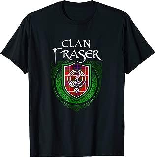 scottish clan crests