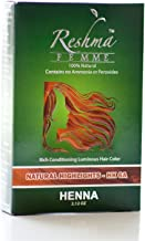 Reshma Femme Rich Conditioning Luminous Hair Color, Natural Highlights, 2.12 Ounce