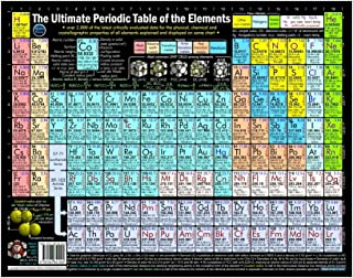 Shutter Waves Periodic Table from Double Sided Print Styrene Ultra Board to MetalPrint 20x30 11x14 Styrene 978-1-STD-VAR