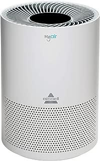 home air purifiers uk