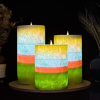 Best easter pillar candles Reviews