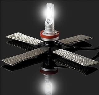 Putco Lighting 289006PZ LED Kit