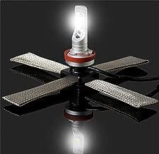 Putco Lighting 280011PZ LED Kit