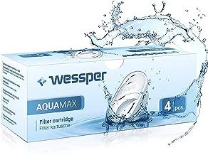 Wessper Waterfilterpatronen compatibel met BRITA waterfilter Maxtra, AmazonBasics, 4-pack