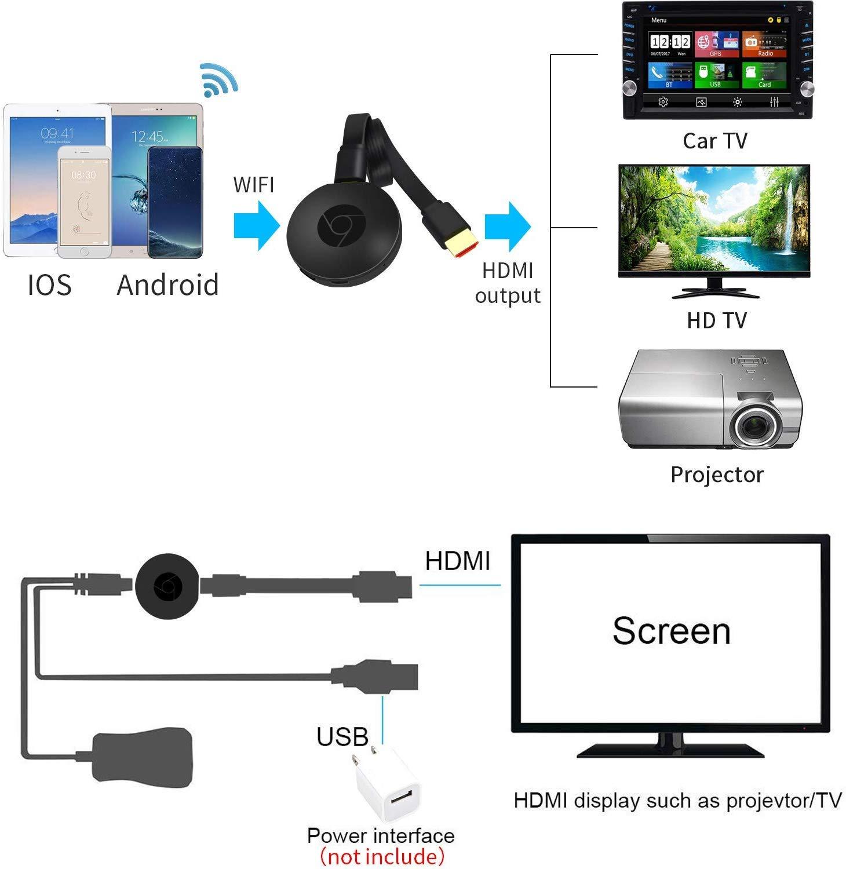 YEHUA Wireless HDMI Display Adapter Receiver Streaming Media ...