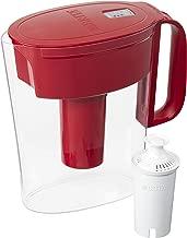 Best brita water pitcher on sale Reviews