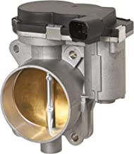 Spectra Premium TB1010 Fuel Injection Throttle Body Assembly