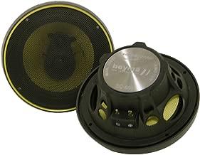Best concept car speakers Reviews
