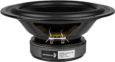 Dayton Audio SD215A-88 8