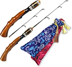 Fiblink 2-Piece Portable Travel Ice Fishing Rod 21 Inches...