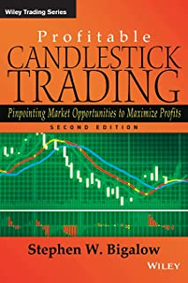Best profitable candlestick charting llc Reviews