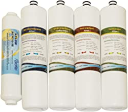 PROQ-550 Yearly Replacement Set for Under-Sink Reverse Osmosis System (1 Pack of 5)