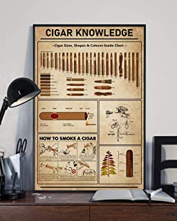 HolyShirts Cigar Knowledge Cigar Sizes Shapes Colours Guide Chart How to Smoke a Cigar Poster (16 inches x 24 inches)