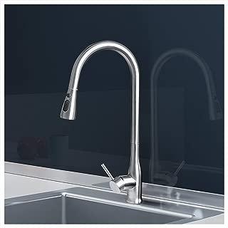 Best 4 gpm kitchen faucet Reviews