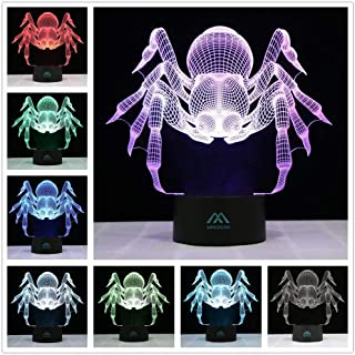 Best scary night light Reviews