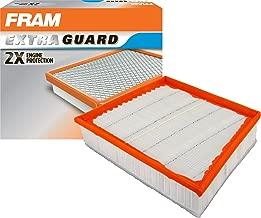 FRAM CA11033 Extra Guard Rigid Air Filter