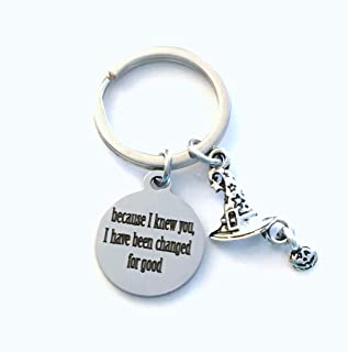 eec634a211eb Amazon.com: Last 30 days - Key & Identification Accessories ...