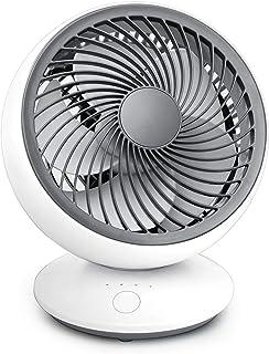 Ventilador de Escritorio USB Ventiladores de Pared Silenciosos Ventilador de Mesa Oscilante, 5 Aspas, Ventilador de Enfriamiento de 3 Velocidades para Oficina En Casa (Blanco)