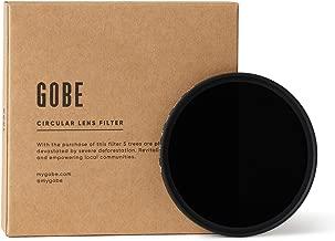 Gobe 46mm ND256 Stop  Lens Filter  2Peak