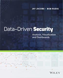 Best data driven security Reviews